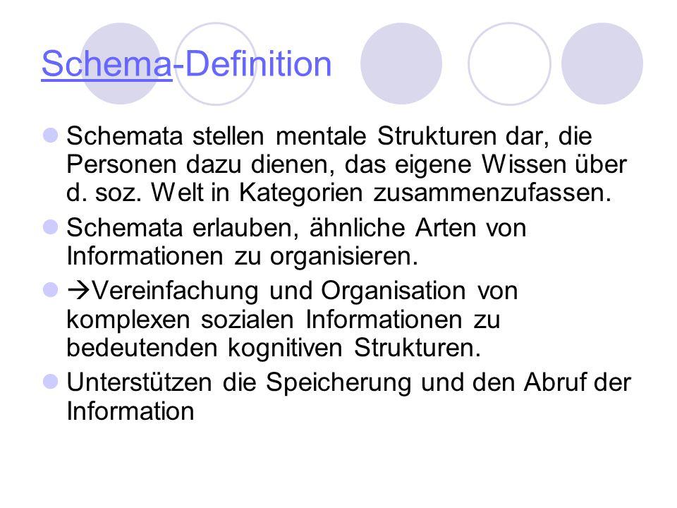 Schema-Definition