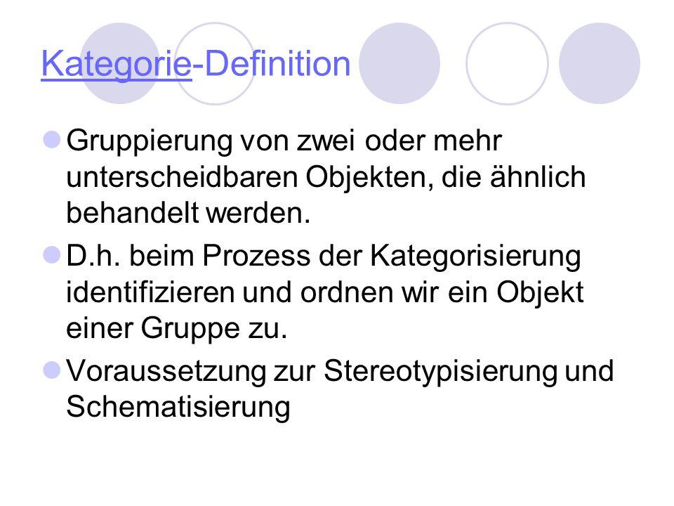 Kategorie-Definition