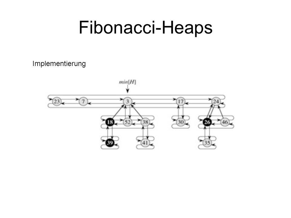 Fibonacci-Heaps Implementierung