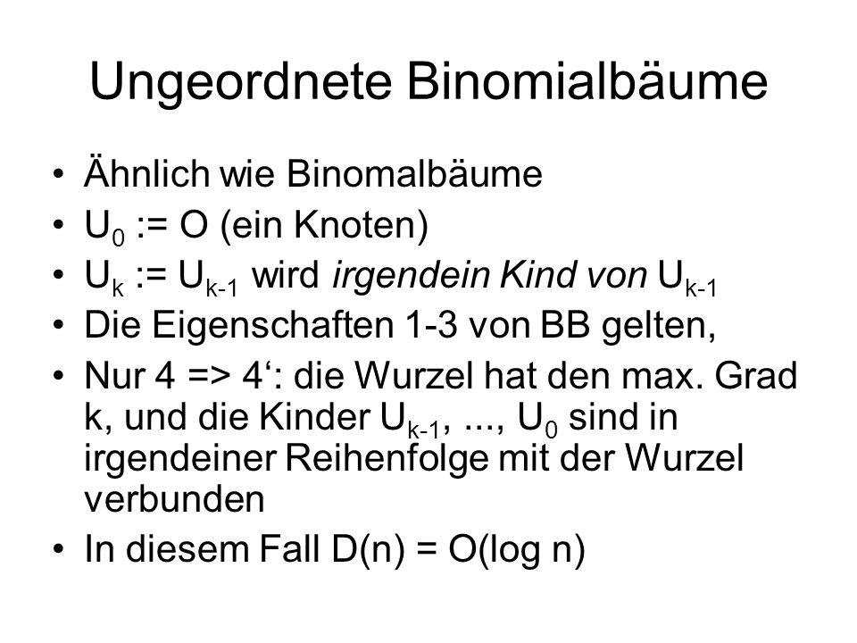 Ungeordnete Binomialbäume