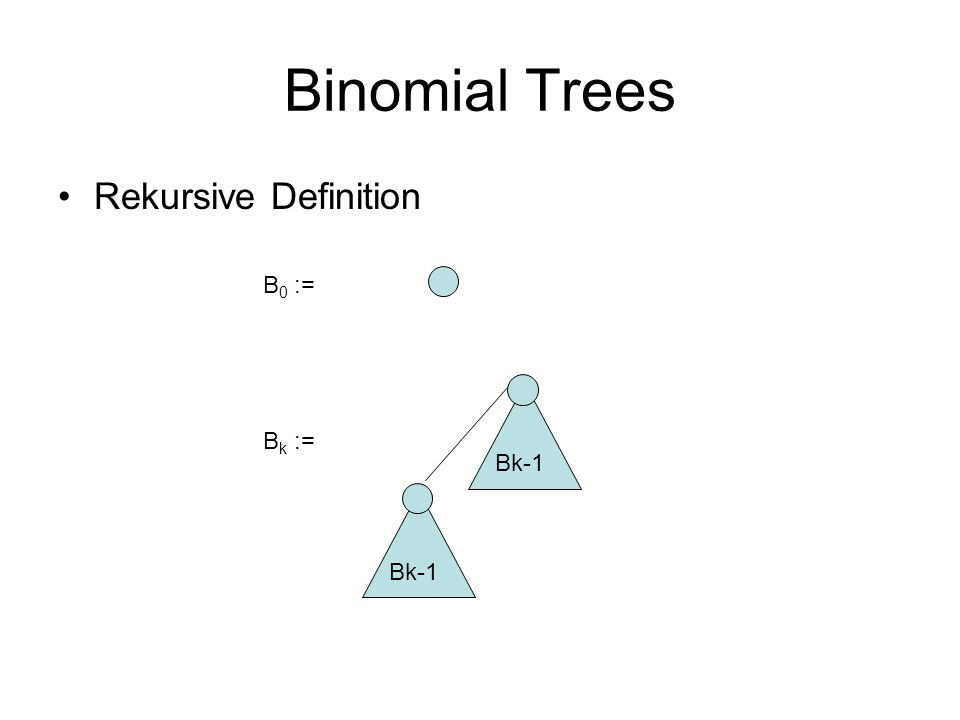 Binomial Trees Rekursive Definition B0 := Bk-1 Bk :=