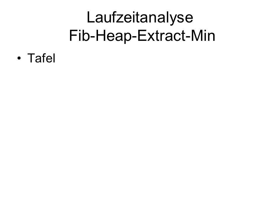 Laufzeitanalyse Fib-Heap-Extract-Min
