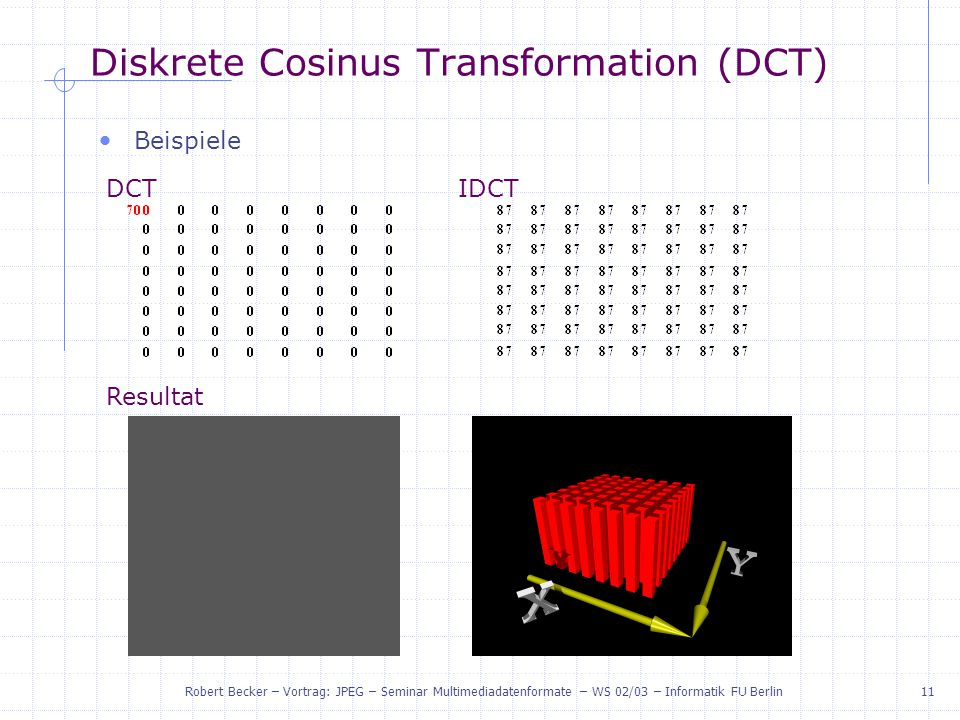 Diskrete Cosinus Transformation (DCT)