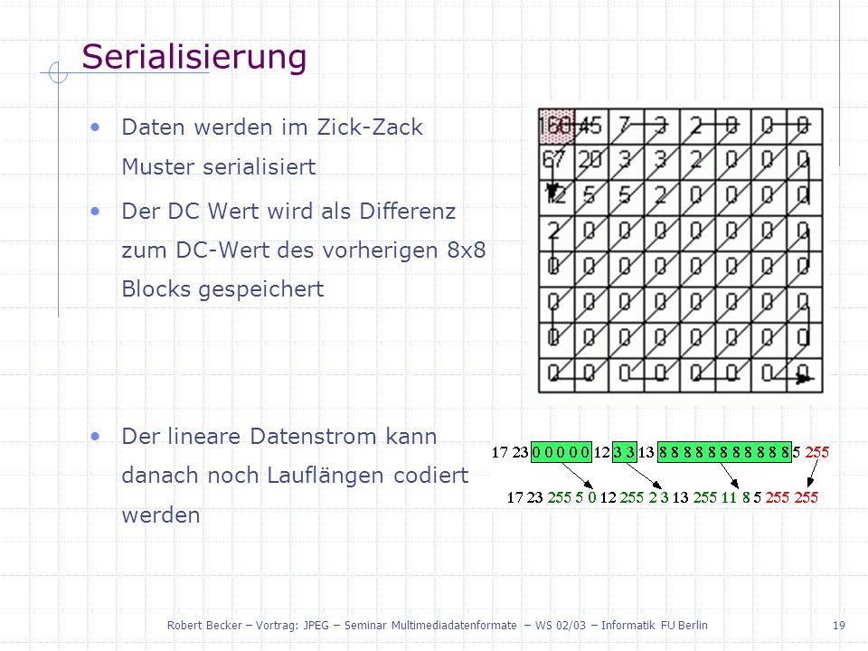 Serialisierung Daten werden im Zick-Zack Muster serialisiert