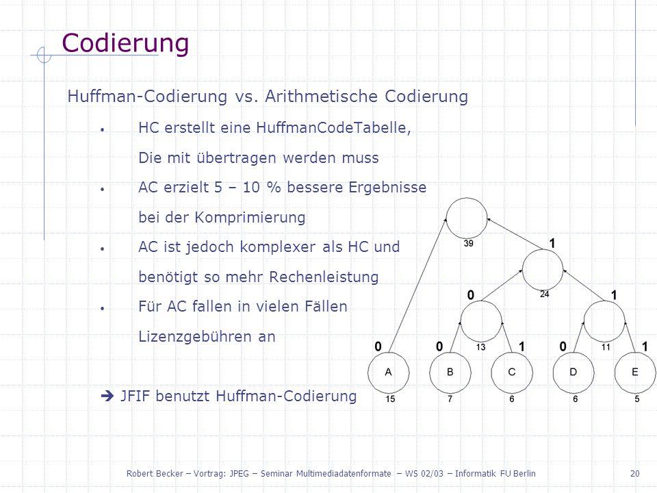 Codierung Huffman-Codierung vs. Arithmetische Codierung