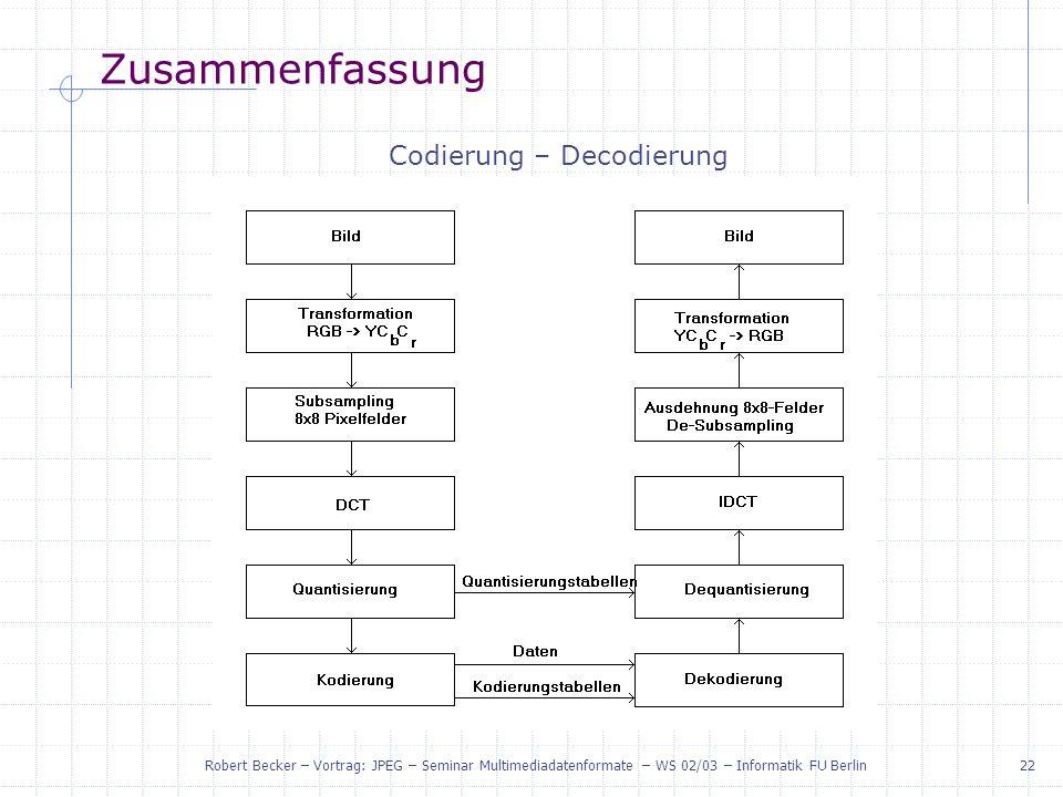 Codierung – Decodierung