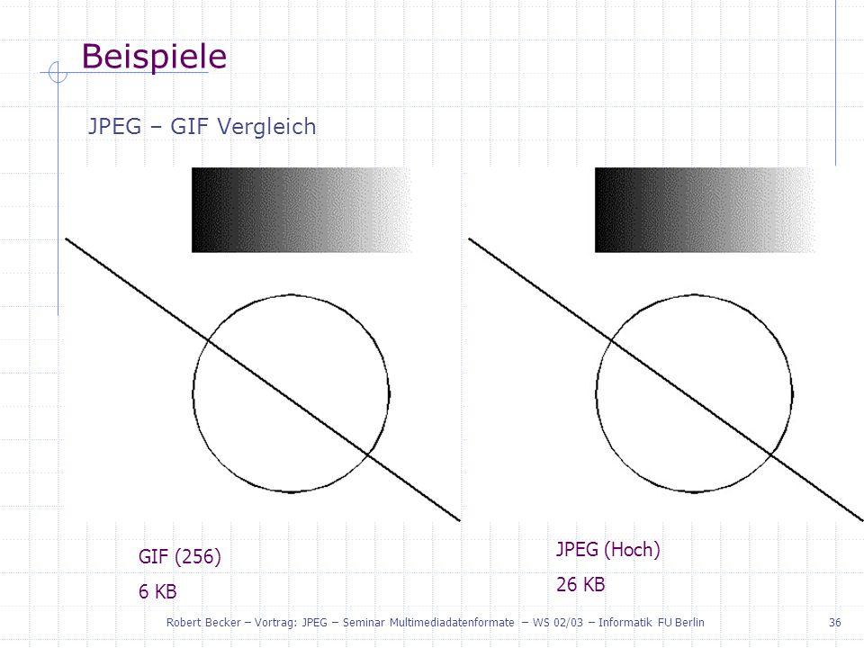 Beispiele JPEG – GIF Vergleich JPEG (Hoch) GIF (256) 26 KB 6 KB