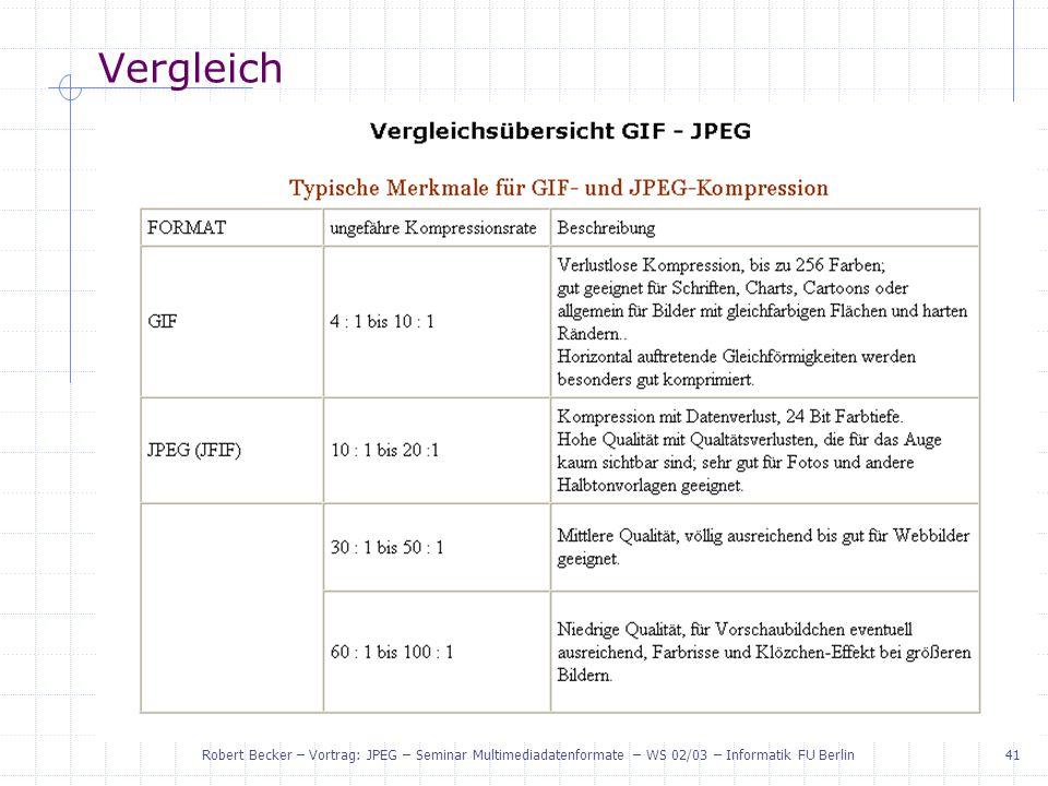 Vergleich JPEG – GIF Vergleich