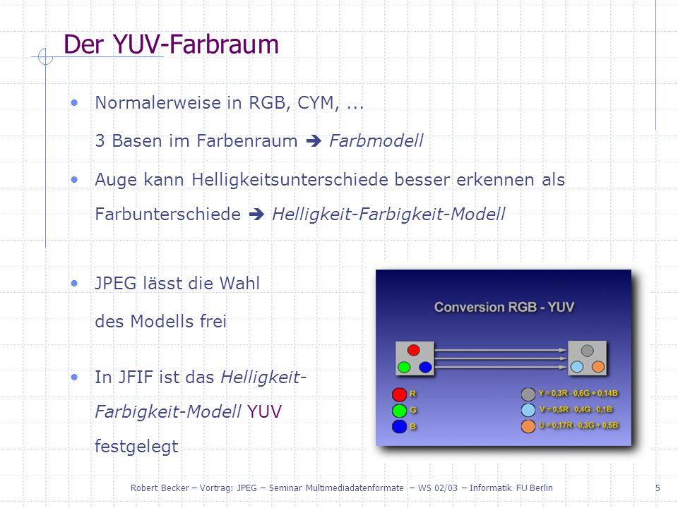 Der YUV-Farbraum Normalerweise in RGB, CYM, ...