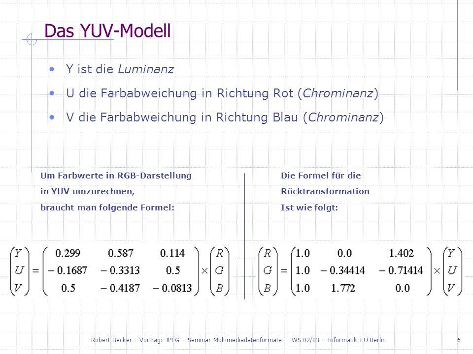 Das YUV-Modell Y ist die Luminanz