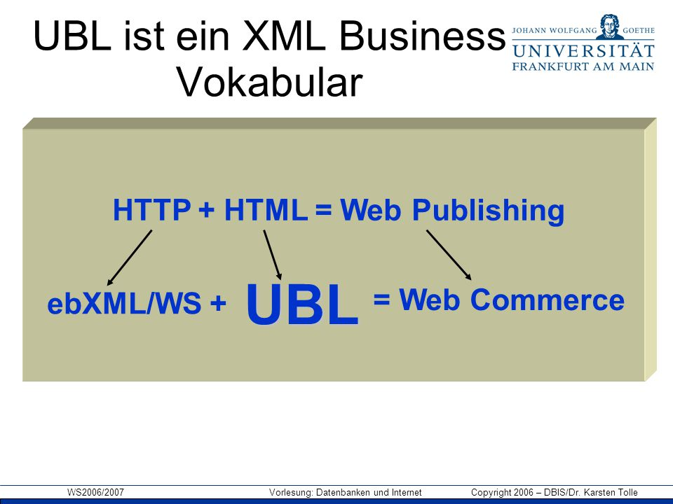 UBL ist ein XML Business Vokabular