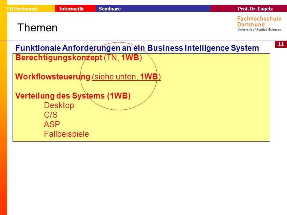Themen Funktionale Anforderungen an ein Business Intelligence System