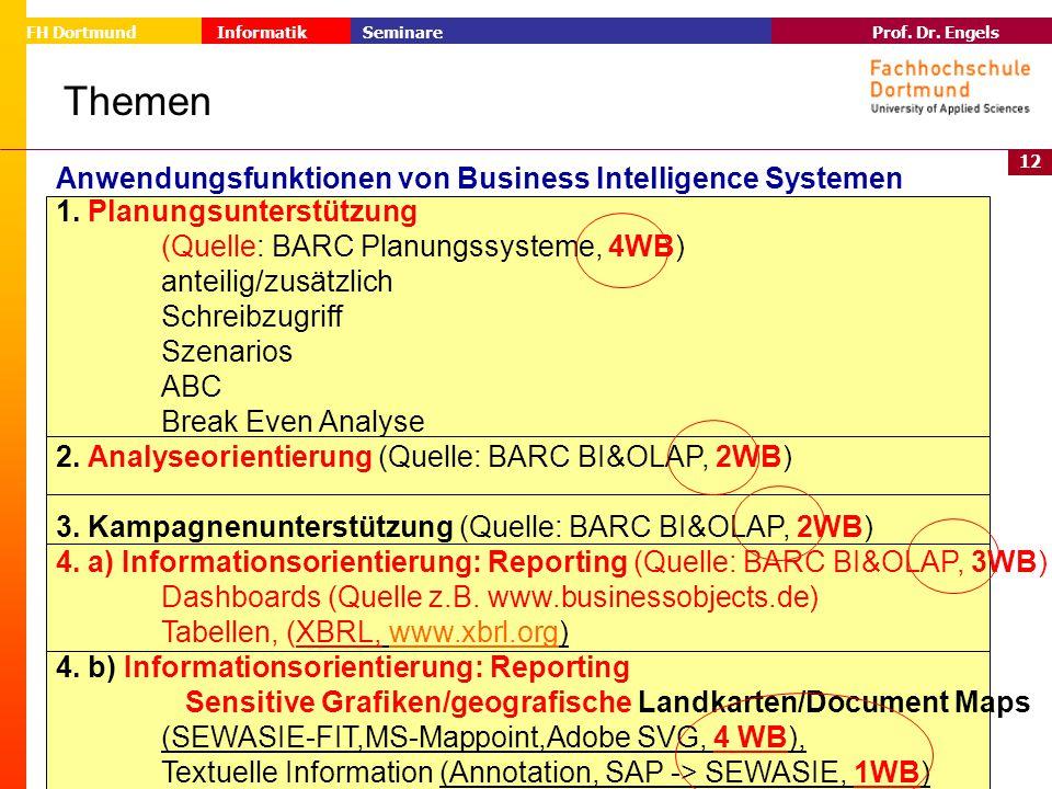 Themen Anwendungsfunktionen von Business Intelligence Systemen