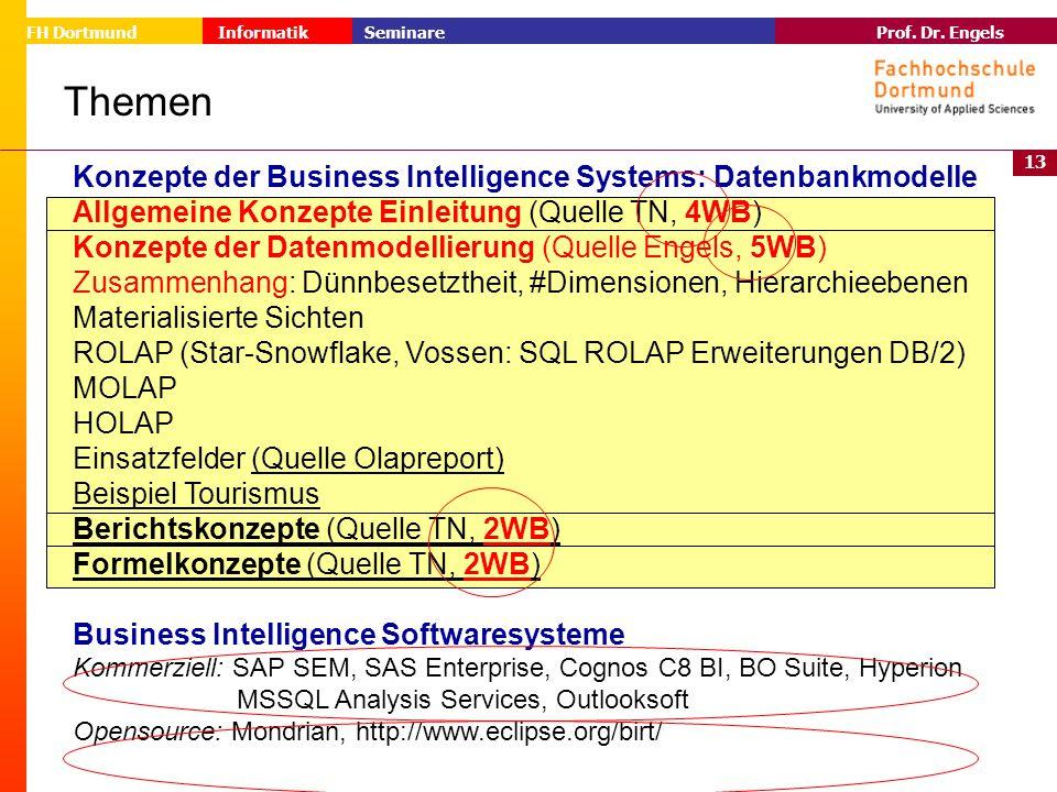 Themen Konzepte der Business Intelligence Systems: Datenbankmodelle