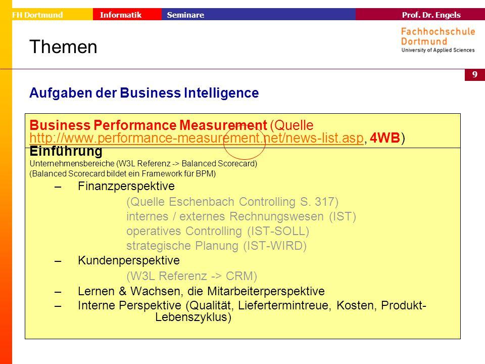 Themen Aufgaben der Business Intelligence