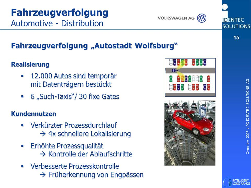 Fahrzeugverfolgung Automotive - Distribution