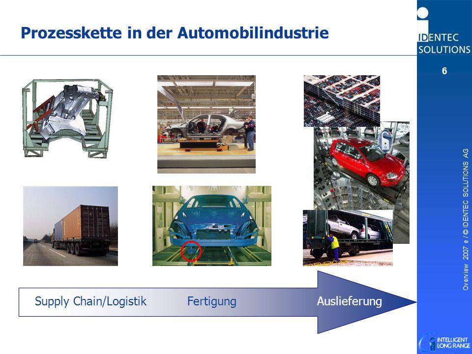 Prozesskette in der Automobilindustrie