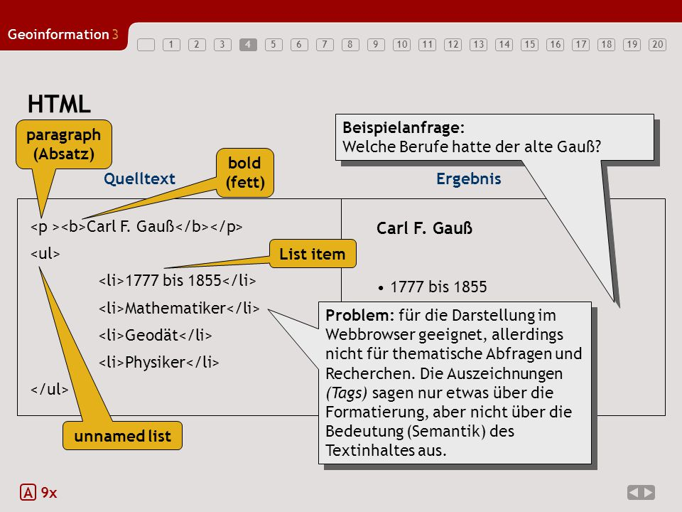 HTML Carl F. Gauß Beispielanfrage: Welche Berufe hatte der alte Gauß