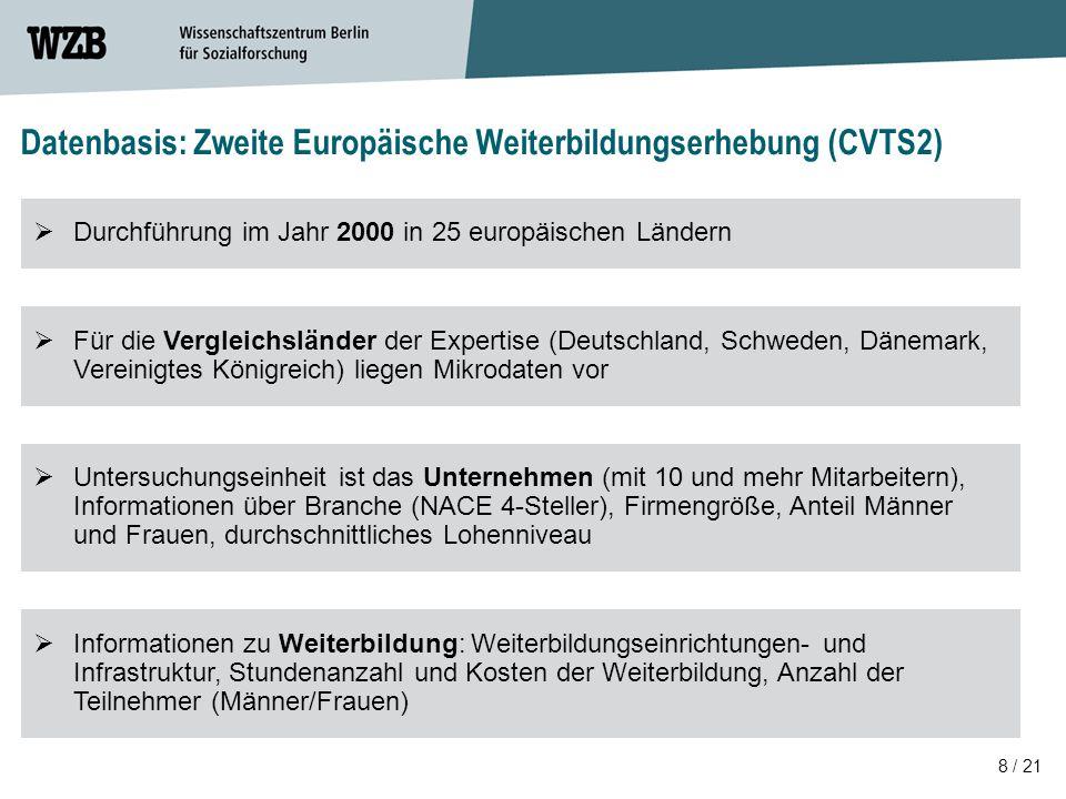 Datenbasis: Zweite Europäische Weiterbildungserhebung (CVTS2)