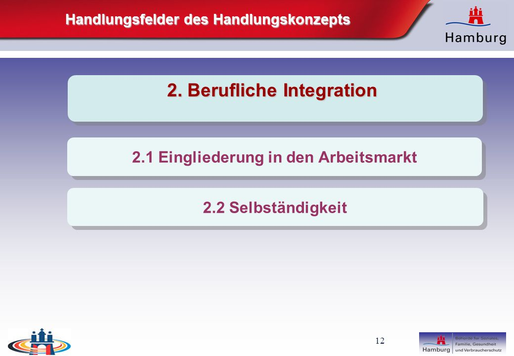 2. Berufliche Integration