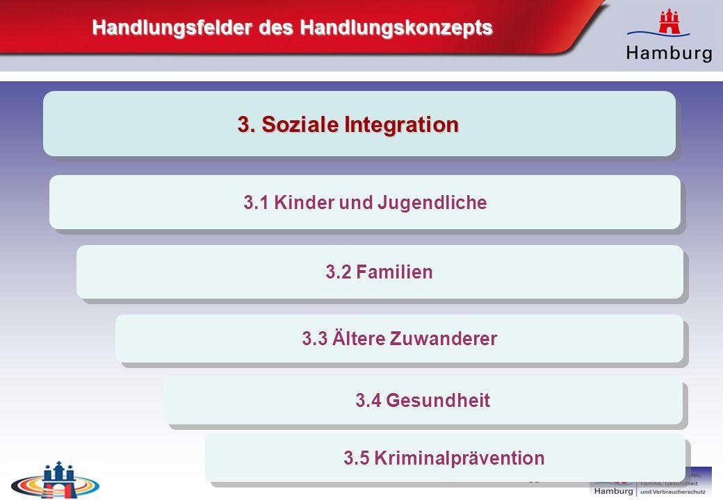 Handlungsfelder des Handlungskonzepts 3.1 Kinder und Jugendliche