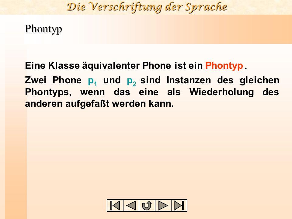 Phontyp Eine Klasse äquivalenter Phone ist ein Phontyp.
