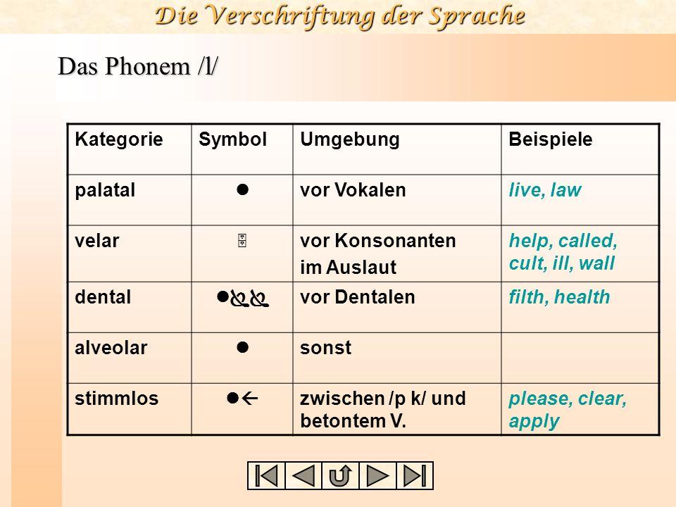Das Phonem /l/ Kategorie Symbol Umgebung Beispiele palatal l