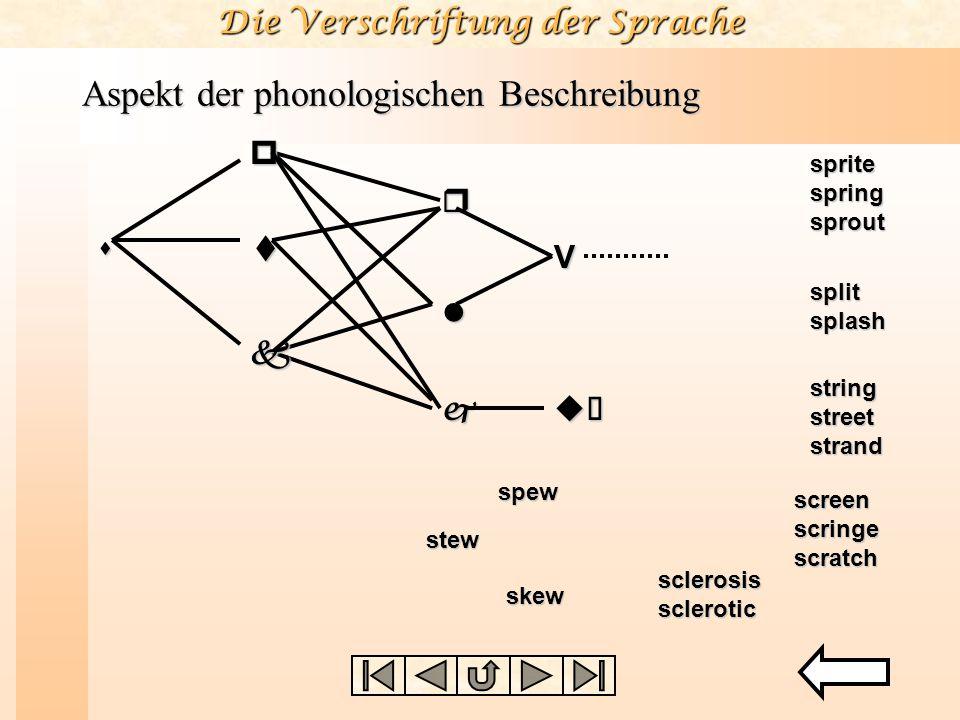 Aspekt der phonologischen Beschreibung