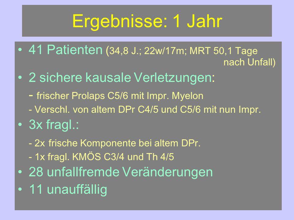 Ergebnisse: 1 Jahr 41 Patienten (34,8 J.; 22w/17m; MRT 50,1 Tage nach Unfall) 2 sichere kausale Verletzungen: