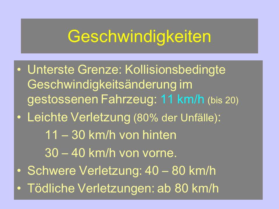 Geschwindigkeiten Unterste Grenze: Kollisionsbedingte Geschwindigkeitsänderung im gestossenen Fahrzeug: 11 km/h (bis 20)