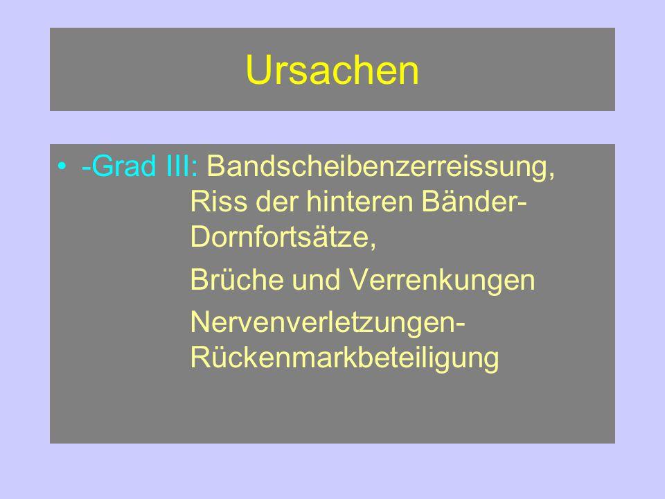 Ursachen -Grad III: Bandscheibenzerreissung, Riss der hinteren Bänder- Dornfortsätze, Brüche und Verrenkungen.