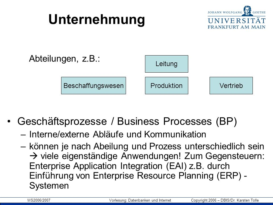 Unternehmung Geschäftsprozesse / Business Processes (BP)