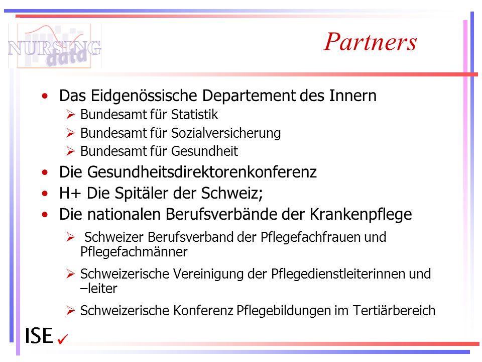 Partners Das Eidgenössische Departement des Innern