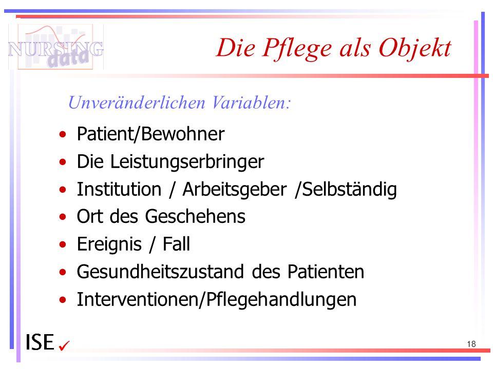 Die Pflege als Objekt Unveränderlichen Variablen: Patient/Bewohner