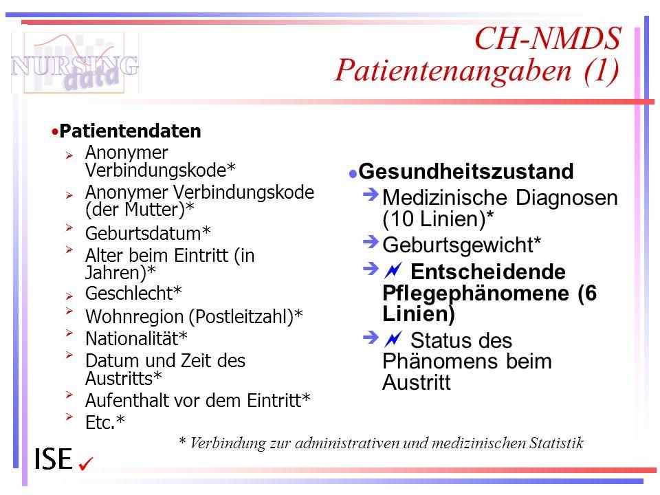 CH-NMDS Patientenangaben (1)