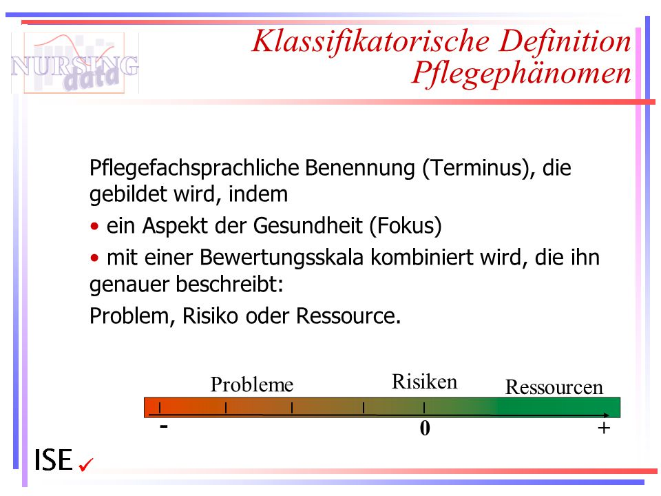 Klassifikatorische Definition Pflegephänomen