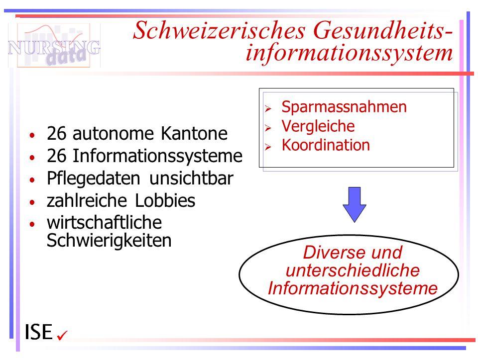 Schweizerisches Gesundheits- informationssystem