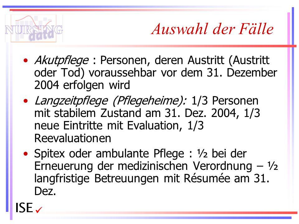 Auswahl der Fälle Akutpflege : Personen, deren Austritt (Austritt oder Tod) voraussehbar vor dem 31. Dezember 2004 erfolgen wird.