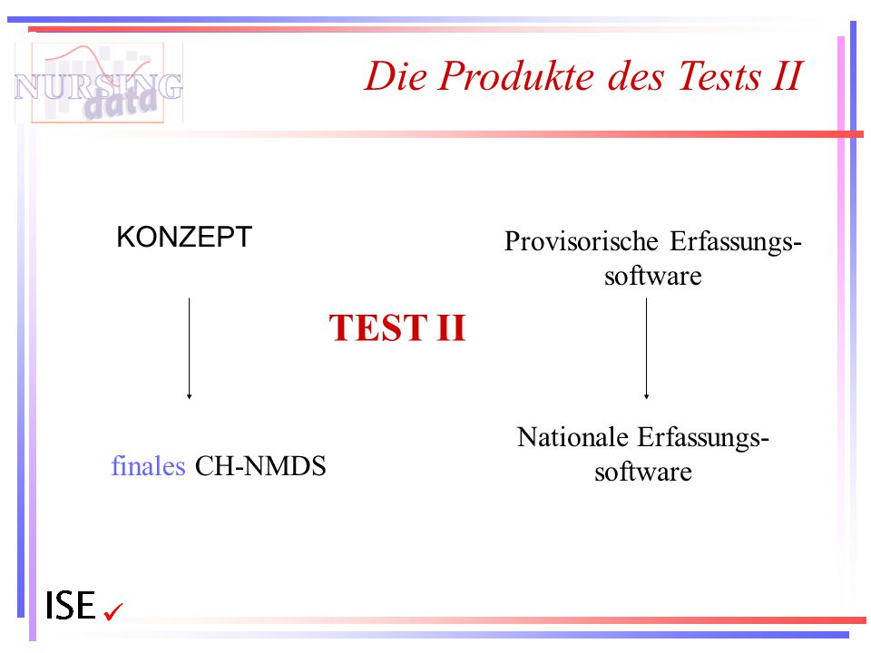 Die Produkte des Tests II