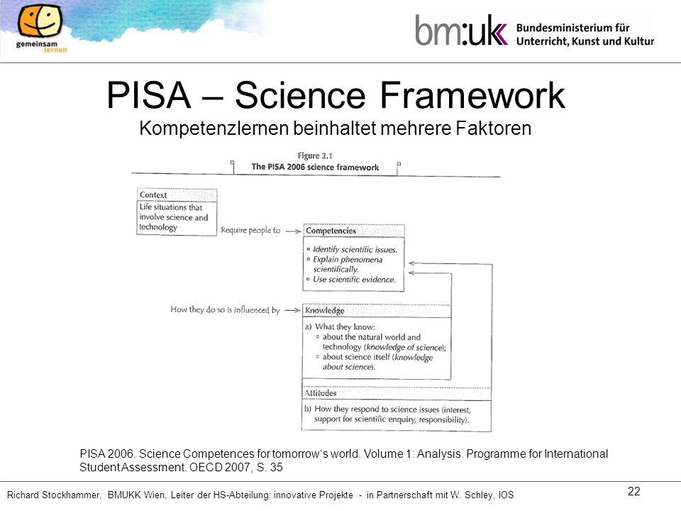 PISA – Science Framework Kompetenzlernen beinhaltet mehrere Faktoren