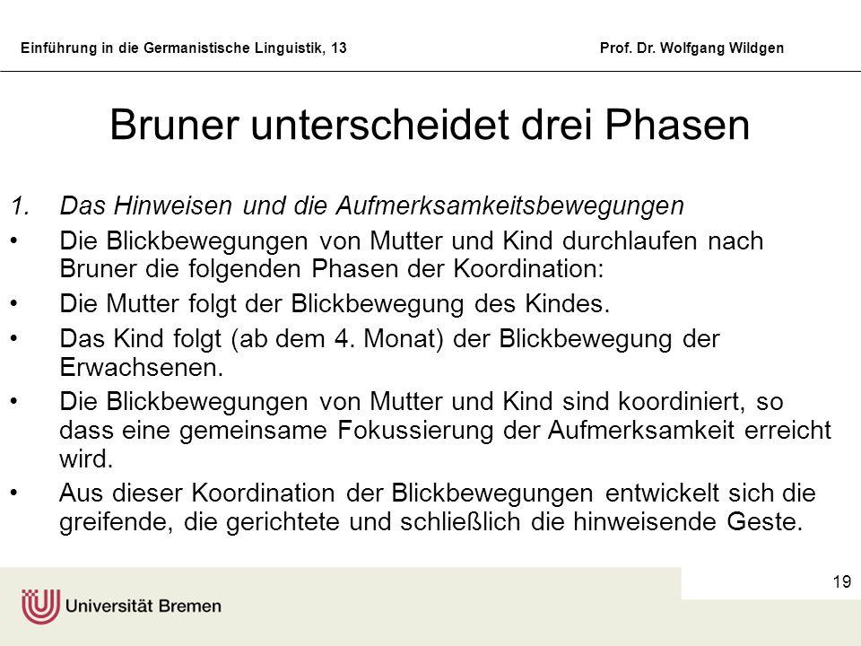 Bruner unterscheidet drei Phasen