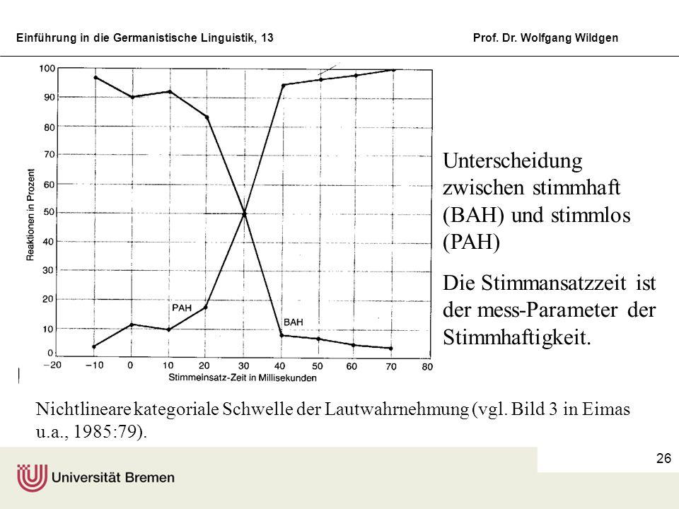 Unterscheidung zwischen stimmhaft (BAH) und stimmlos (PAH)
