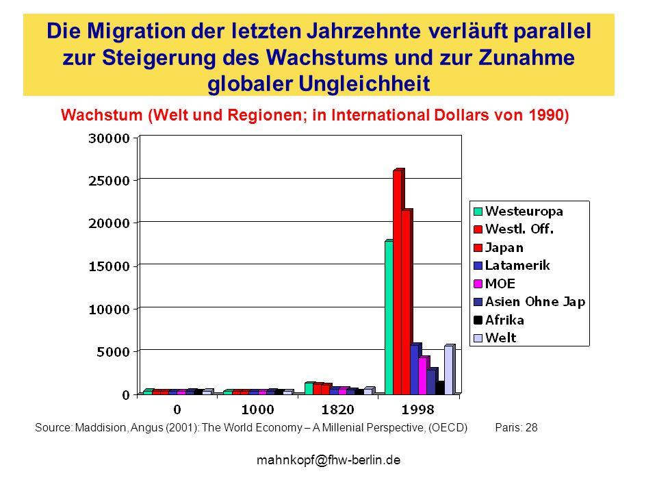 Die Migration der letzten Jahrzehnte verläuft parallel zur Steigerung des Wachstums und zur Zunahme globaler Ungleichheit