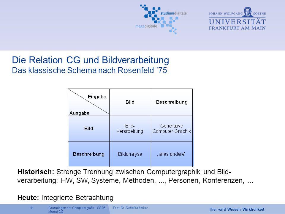 Die Relation CG und Bildverarbeitung Das klassische Schema nach Rosenfeld ´75