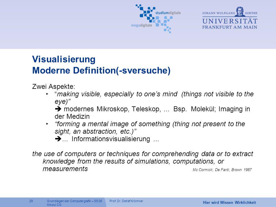 Visualisierung Moderne Definition(-sversuche)