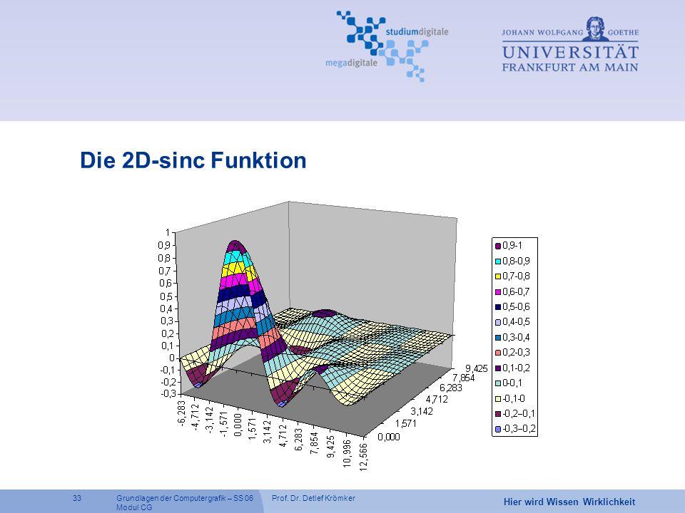 Die 2D-sinc Funktion