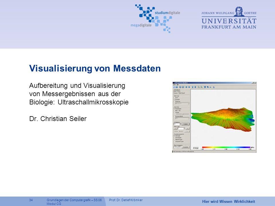 Visualisierung von Messdaten