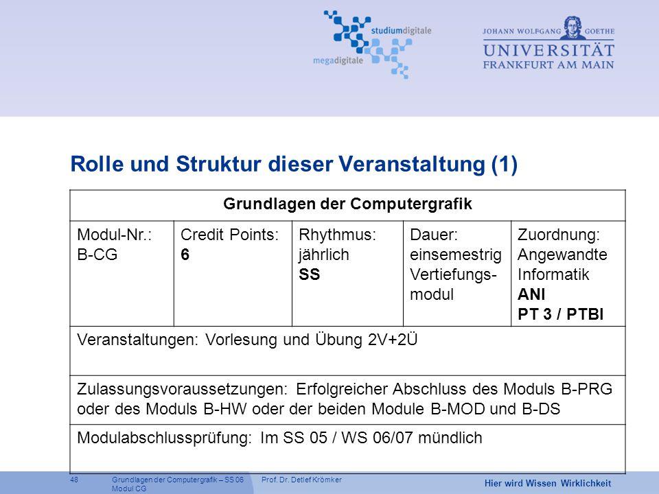 Rolle und Struktur dieser Veranstaltung (1)