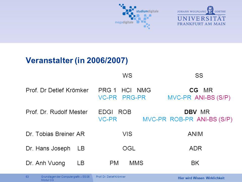 Veranstalter (in 2006/2007) WS SS