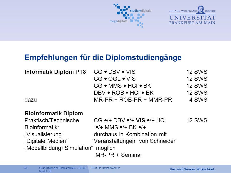Empfehlungen für die Diplomstudiengänge